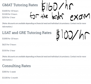 I charge a lot for my tutoring, and so should you. I charge $160/hr for the harder exam (GMAT), and $100/hr for the easier exam (GRE).